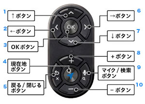 CN01_remote_buttons_01.jpg