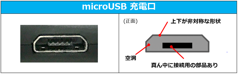 microUSB.PNG
