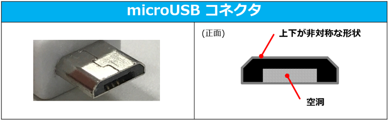 microUSBコネクタ.PNG