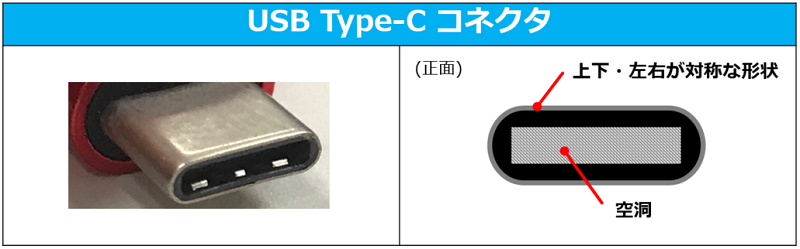 TypeCコネクタ.PNG