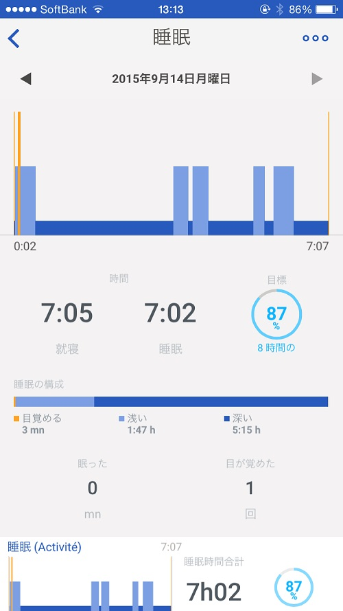 data02_withings.jpg