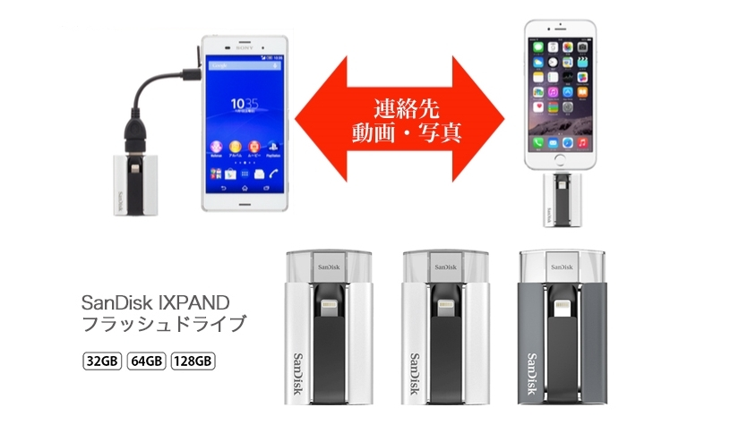 Android 機種 変更 アプリ